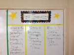 From Caitlyn Lamdin's Classroom